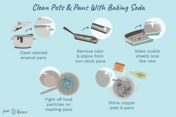 baking soda cleaning technique