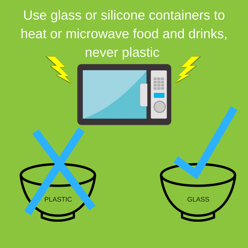 What is microwave safe bowl