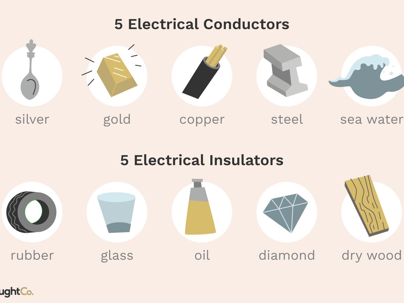electrical conductor vs insulators