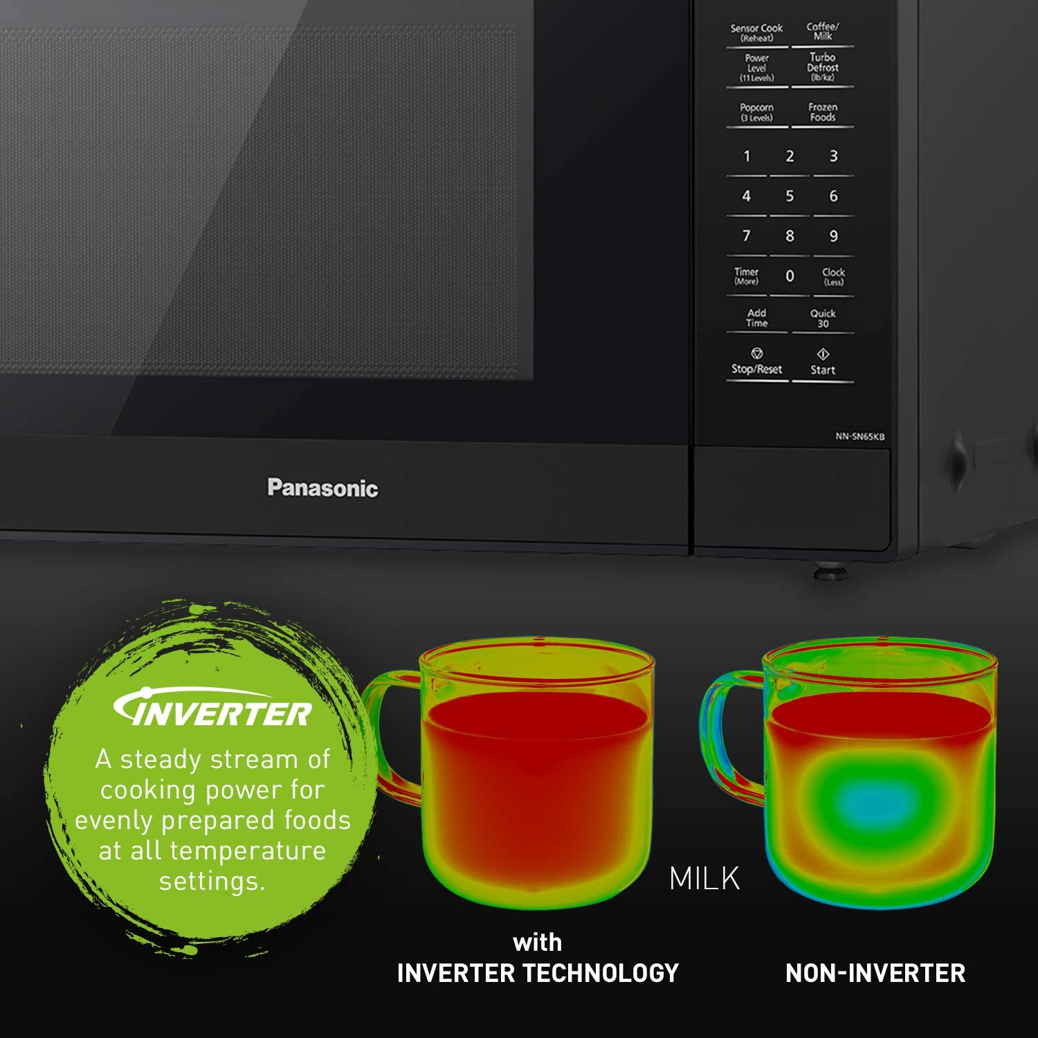 Inverter microwave oven technology