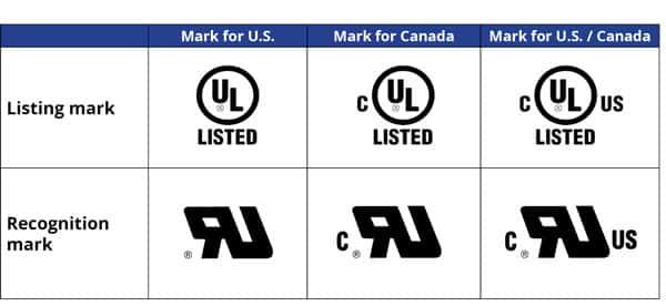 UL marking